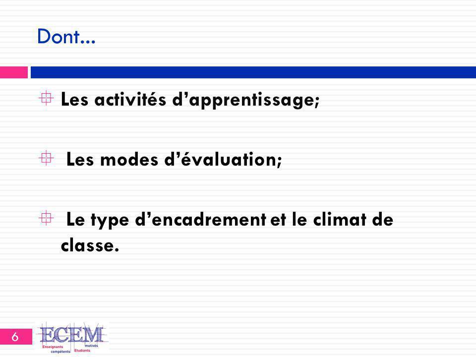 Dont...  Les activités d'apprentissage;  Les modes d'évaluation;  Le type d'encadrement et le climat de classe. 6
