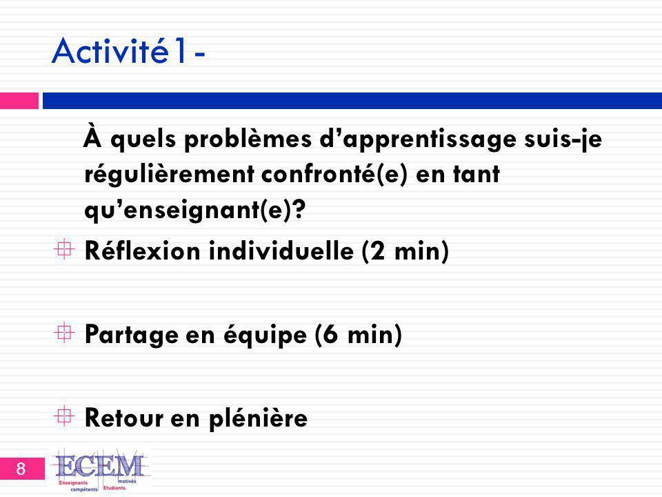 Activité1- À quels problèmes d'apprentissage suis-je régulièrement confronté(e) en tant qu'enseignant(e)?  Réflexion individuelle (2 min)  Partage e