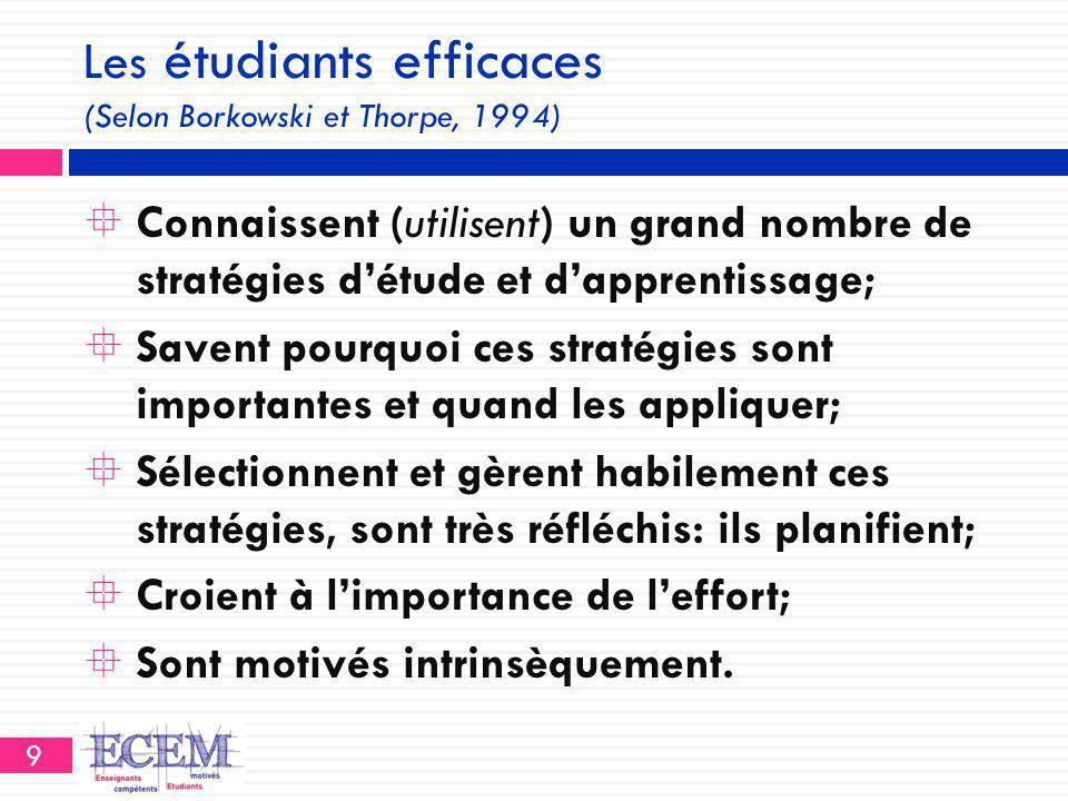 Les étudiants efficaces (Selon Borkowski et Thorpe, 1994)  Connaissent (utilisent) un grand nombre de stratégies d'étude et d'apprentissage;  Savent