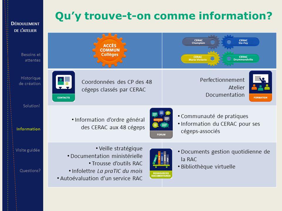 Qu'y trouve-t-on comme information? Coordonnées des CP des 48 cégeps classés par CERAC Perfectionnement Atelier Documentation Communauté de pratiques