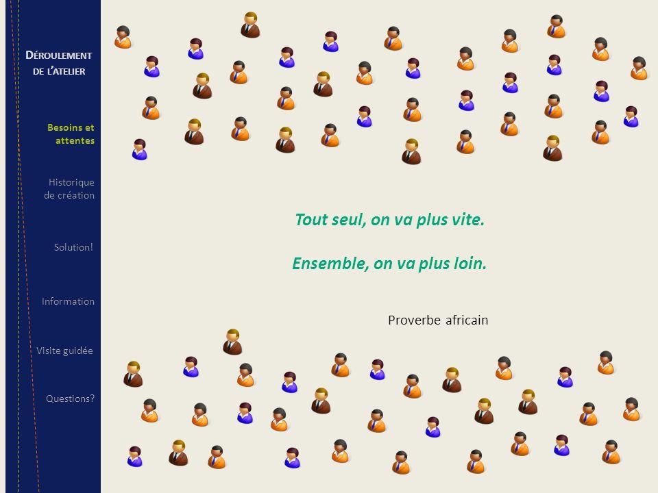 Tout seul, on va plus vite. Ensemble, on va plus loin. Proverbe africain D ÉROULEMENT DE L ' ATELIER Besoins et attentes Solution! Information Questio