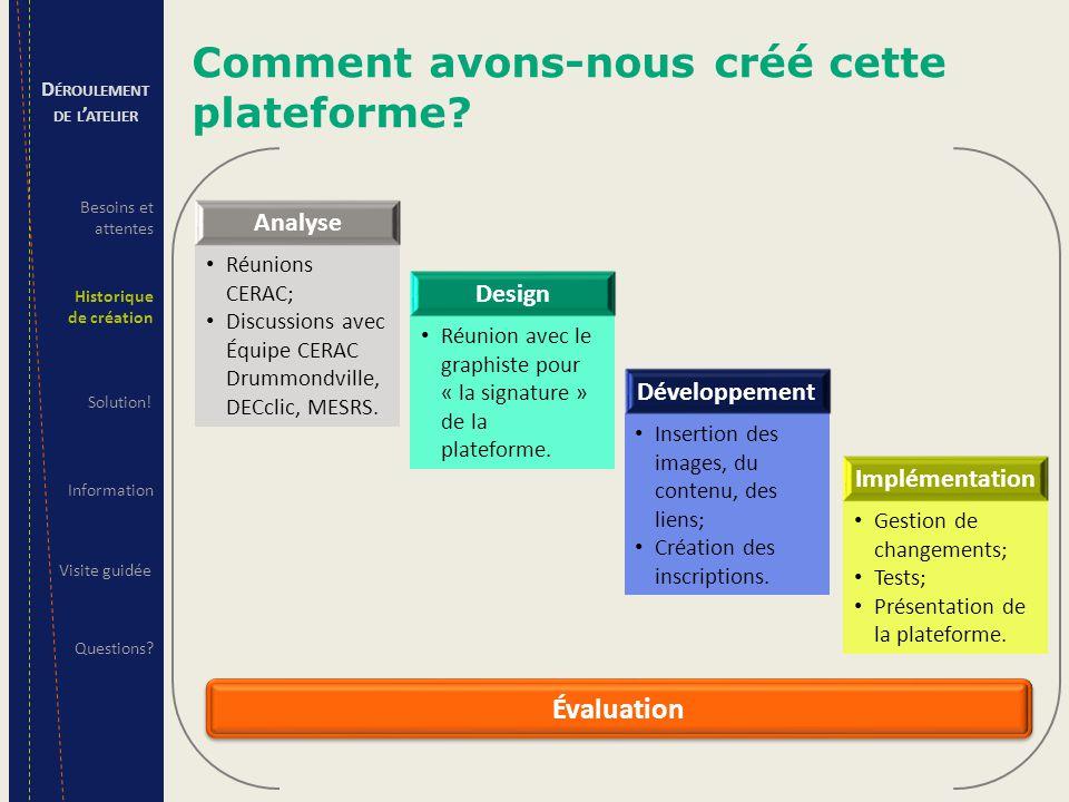 Comment avons-nous créé cette plateforme? Évaluation Analyse Réunions CERAC; Discussions avec Équipe CERAC Drummondville, DECclic, MESRS. Design Réuni