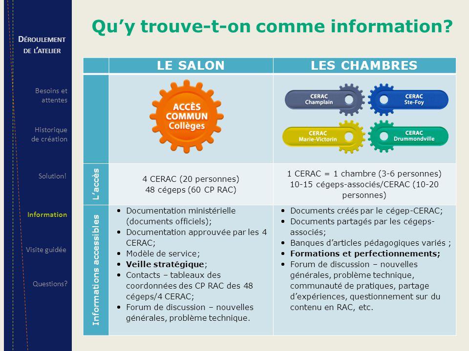 LE SALONLES CHAMBRES L'accès 4 CERAC (20 personnes) 48 cégeps (60 CP RAC) 1 CERAC = 1 chambre (3-6 personnes) 10-15 cégeps-associés/CERAC (10-20 perso
