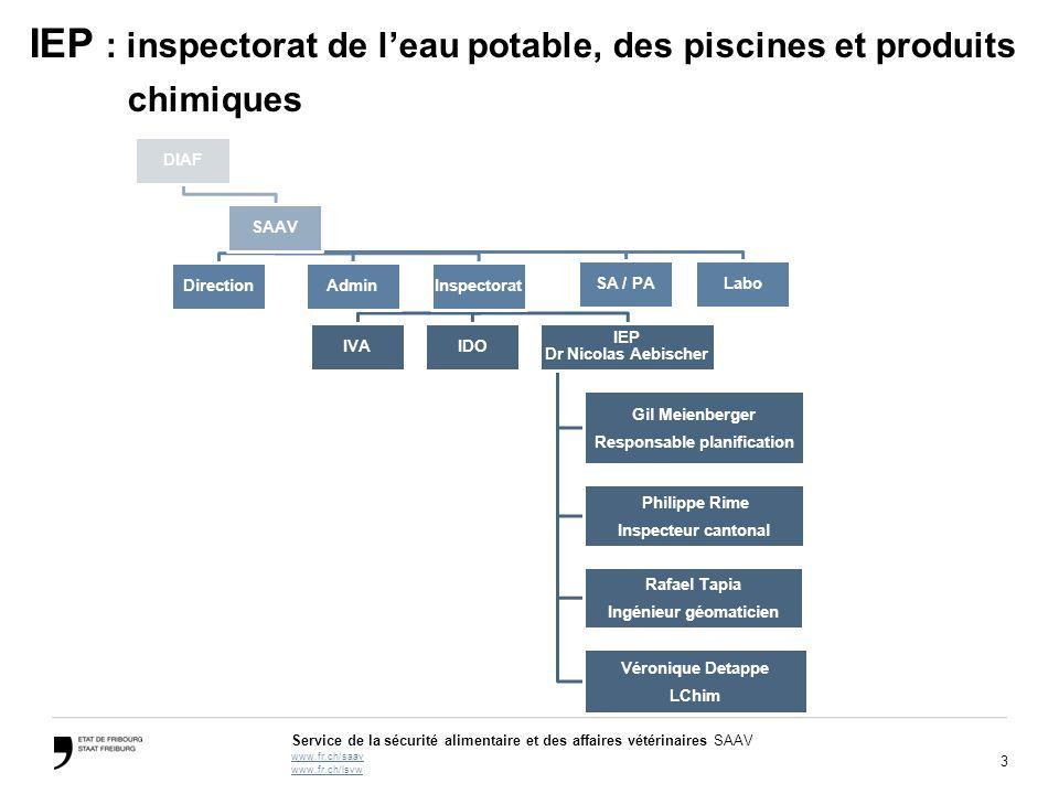 3 Service de la sécurité alimentaire et des affaires vétérinaires SAAV www.fr.ch/saav www.fr.ch/lsvw IEP : inspectorat de l'eau potable, des piscines