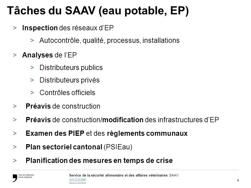 4 Service de la sécurité alimentaire et des affaires vétérinaires SAAV www.fr.ch/saav www.fr.ch/lsvw Tâches du SAAV (eau potable, EP) >Inspection des réseaux d'EP >Autocontrôle, qualité, processus, installations >Analyses de l'EP >Distributeurs publics >Distributeurs privés >Contrôles officiels >Préavis de construction >Préavis de construction/modification des infrastructures d'EP >Examen des PIEP et des règlements communaux >Plan sectoriel cantonal (PSIEau) >Planification des mesures en temps de crise
