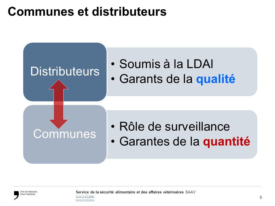 9 Service de la sécurité alimentaire et des affaires vétérinaires SAAV www.fr.ch/saav www.fr.ch/lsvw Communes et distributeurs Soumis à la LDAl Garant