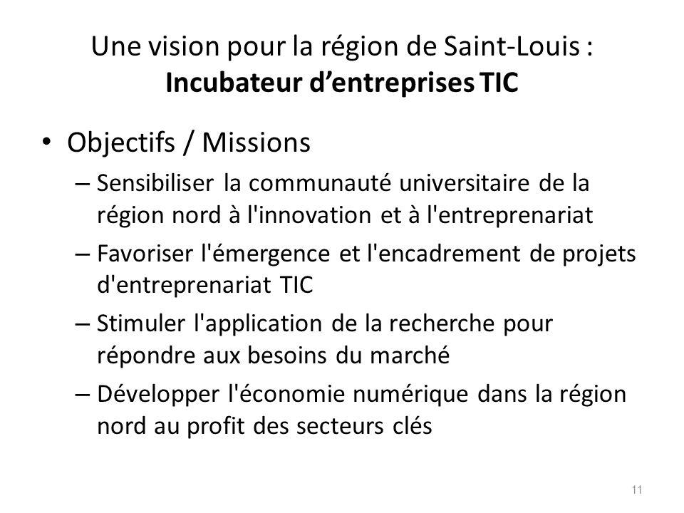 11 Objectifs / Missions – Sensibiliser la communauté universitaire de la région nord à l'innovation et à l'entreprenariat – Favoriser l'émergence et l