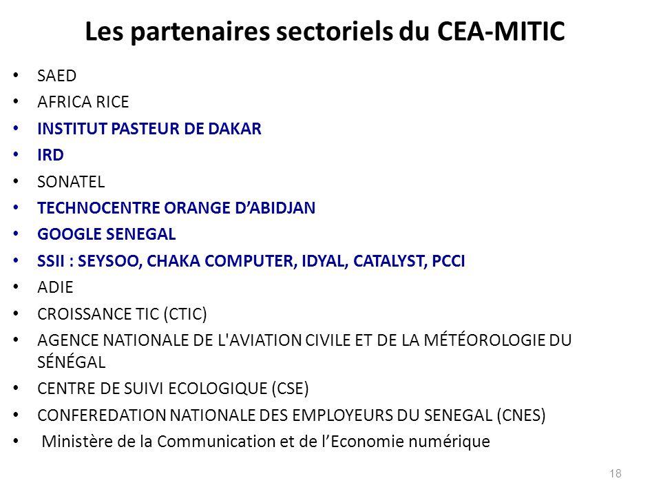 Les partenaires sectoriels du CEA-MITIC SAED AFRICA RICE INSTITUT PASTEUR DE DAKAR IRD SONATEL TECHNOCENTRE ORANGE D'ABIDJAN GOOGLE SENEGAL SSII : SEY