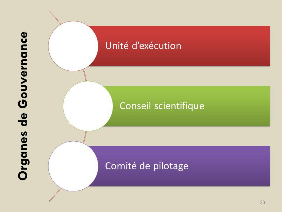 Organes de Gouvernance 23 Unité d'exécution Conseil scientifique Comité de pilotage