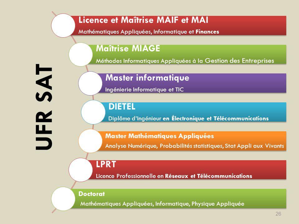 UFR SAT 26 Licence et Maîtrise MAIF et MAI Mathématiques Appliquées, Informatique et Finances Maîtrise MIAGE Méthodes Informatiques Appliquées à la Ge