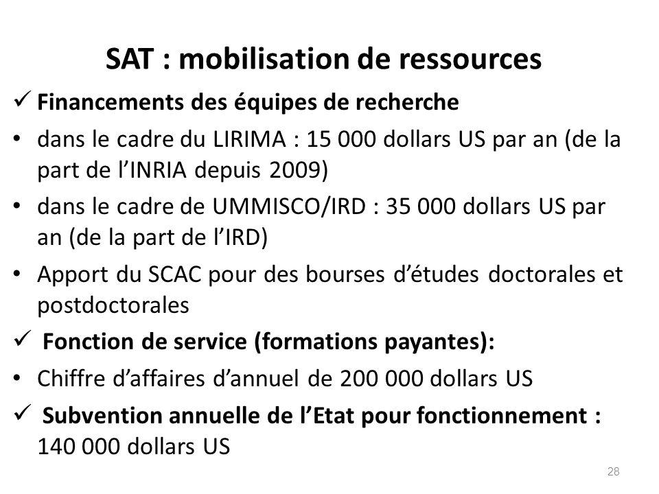 SAT : mobilisation de ressources 28 Financements des équipes de recherche dans le cadre du LIRIMA : 15 000 dollars US par an (de la part de l'INRIA de