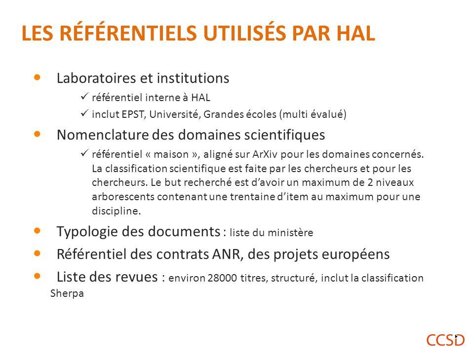 LES RÉFÉRENTIELS UTILISÉS PAR HAL Laboratoires et institutions référentiel interne à HAL inclut EPST, Université, Grandes écoles (multi évalué) Nomenclature des domaines scientifiques référentiel « maison », aligné sur ArXiv pour les domaines concernés.