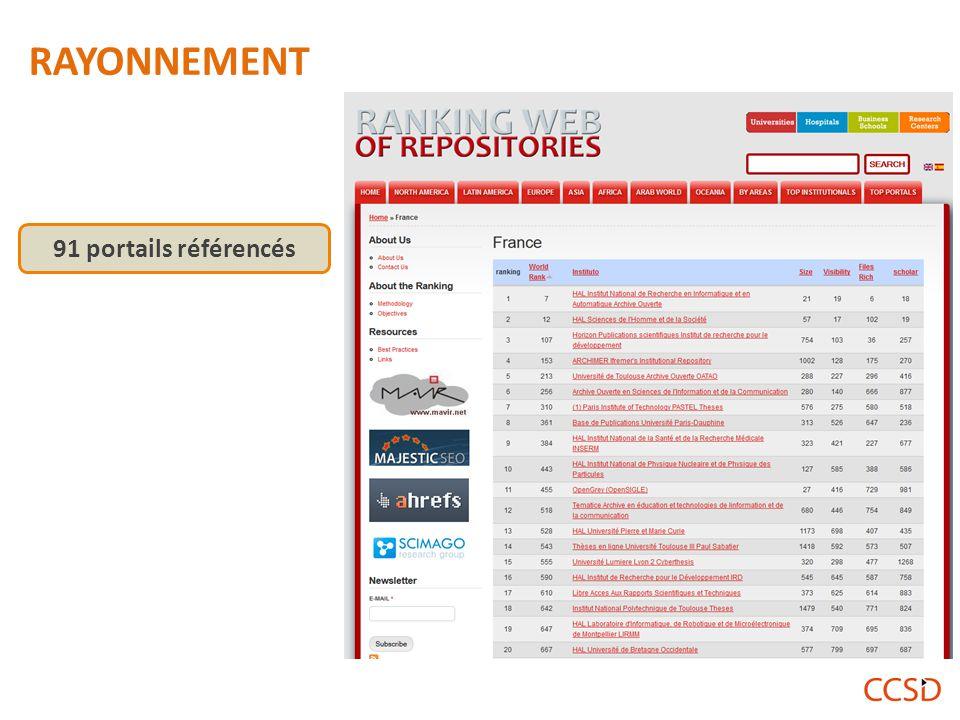 RAYONNEMENT 91 portails référencés