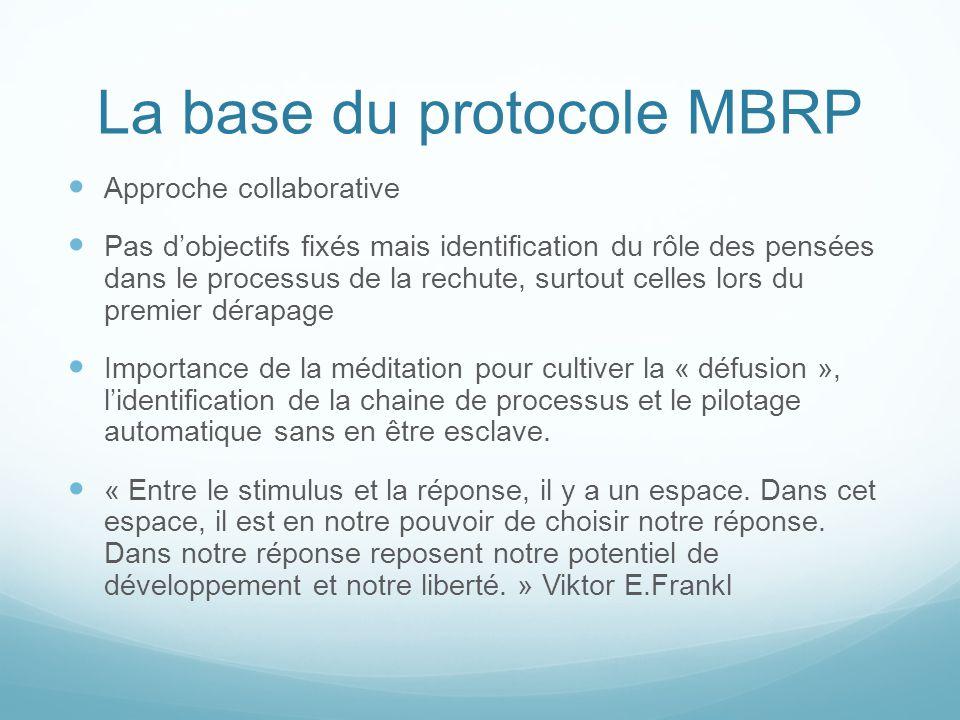 La base du protocole MBRP Approche collaborative Pas d'objectifs fixés mais identification du rôle des pensées dans le processus de la rechute, surtou