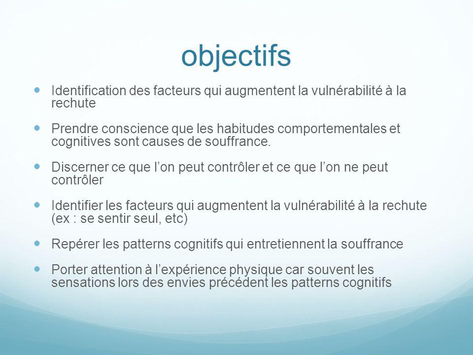 objectifs Identification des facteurs qui augmentent la vulnérabilité à la rechute Prendre conscience que les habitudes comportementales et cognitives