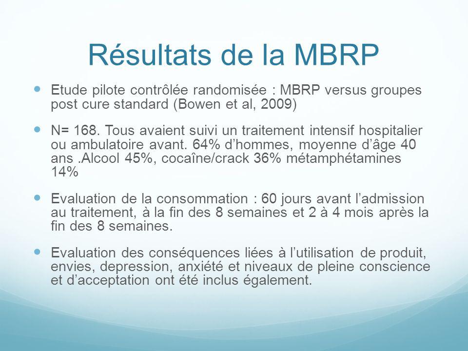 Résultats de la MBRP Etude pilote contrôlée randomisée : MBRP versus groupes post cure standard (Bowen et al, 2009) N= 168. Tous avaient suivi un trai