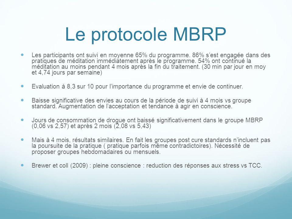 Le protocole MBRP Les participants ont suivi en moyenne 65% du programme. 86% s'est engagée dans des pratiques de méditation immédiatement après le pr