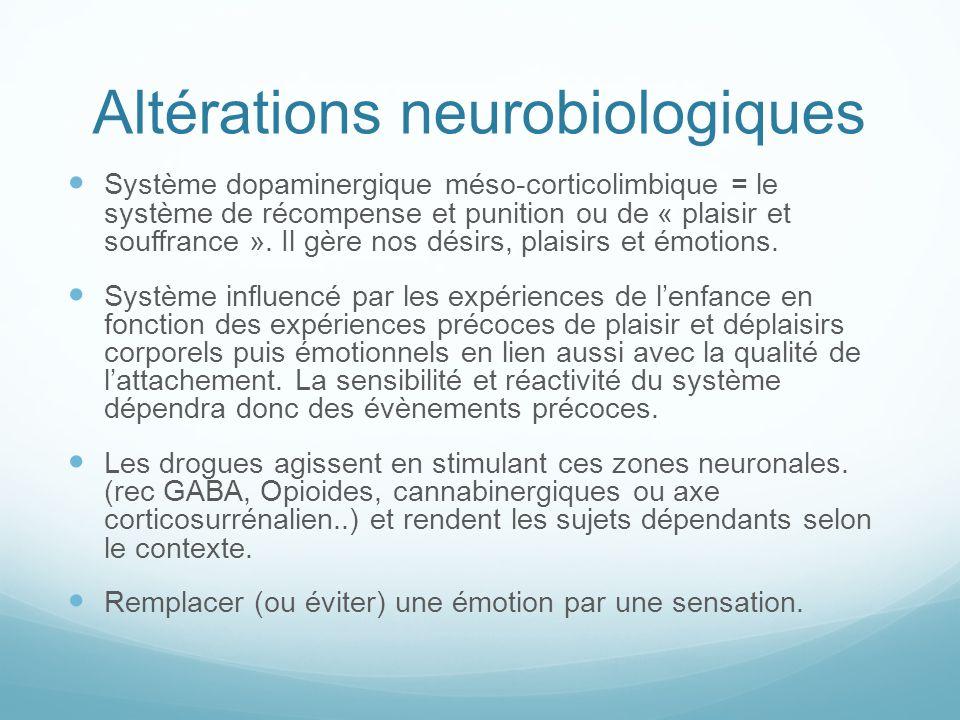 Altérations neurobiologiques Système dopaminergique méso-corticolimbique = le système de récompense et punition ou de « plaisir et souffrance ». Il gè