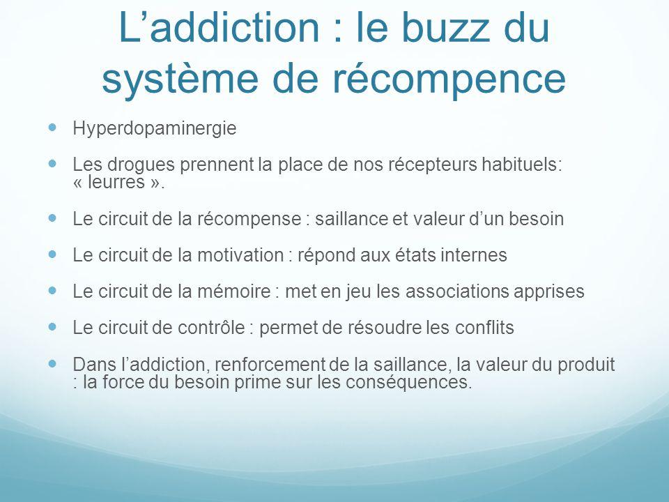 L'addiction : le buzz du système de récompence Hyperdopaminergie Les drogues prennent la place de nos récepteurs habituels: « leurres ». Le circuit de