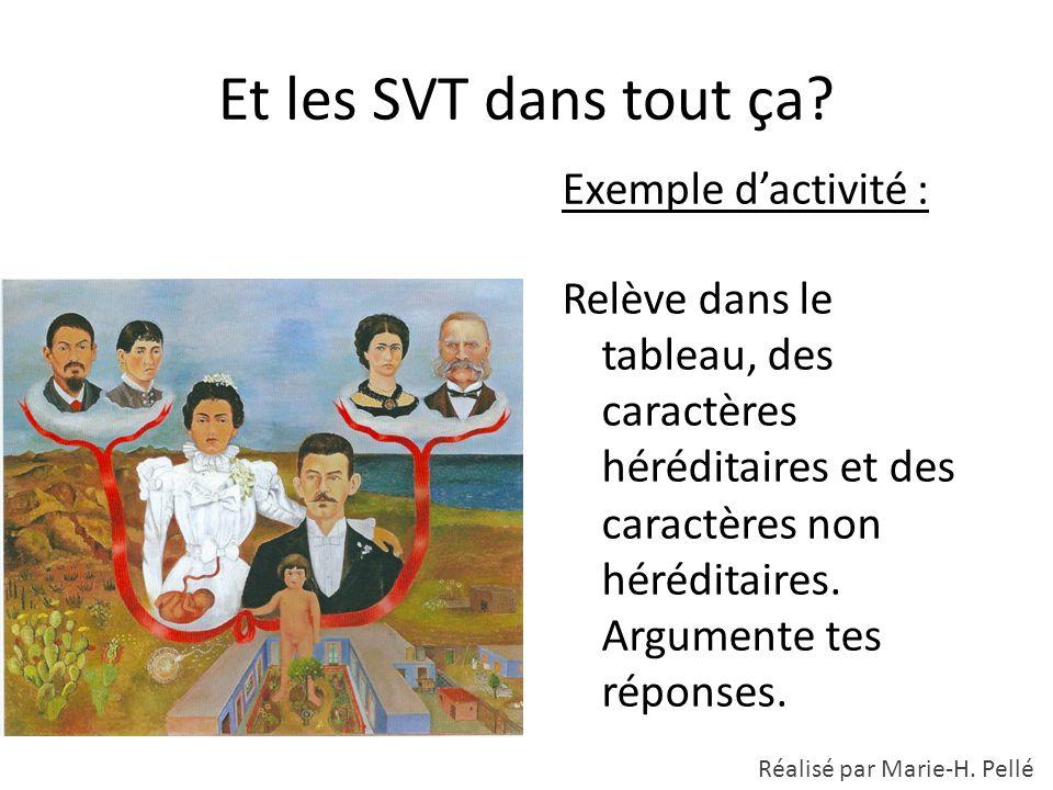 Et les SVT dans tout ça? Exemple d'activité : Relève dans le tableau, des caractères héréditaires et des caractères non héréditaires. Argumente tes ré
