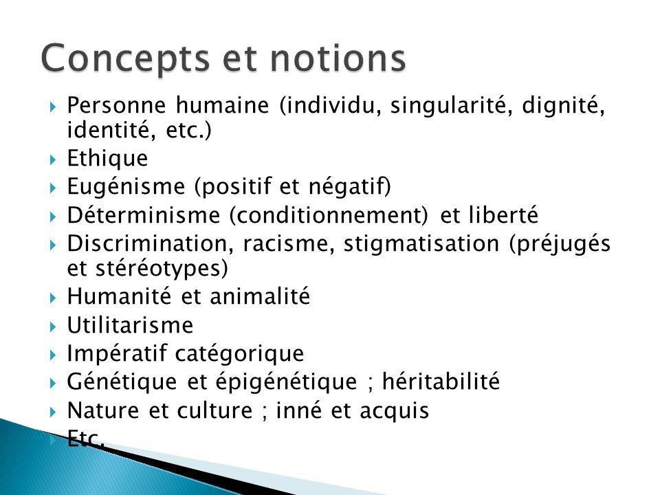  Personne humaine (individu, singularité, dignité, identité, etc.)  Ethique  Eugénisme (positif et négatif)  Déterminisme (conditionnement) et lib