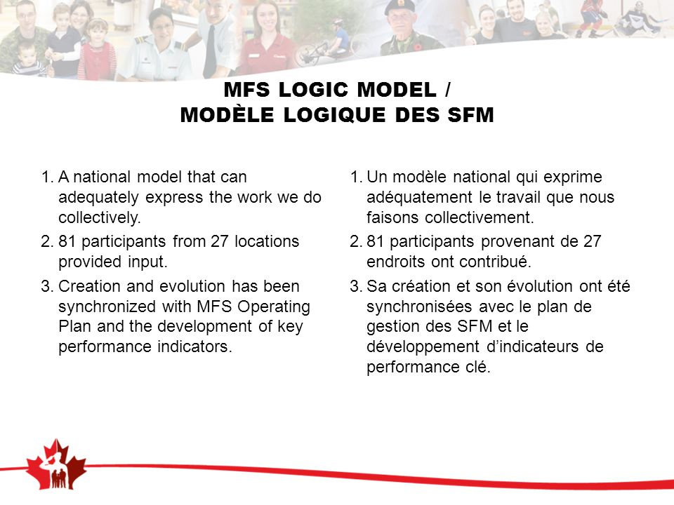 MFS LOGIC MODEL / MODÈLE LOGIQUE DES SFM 1.A national model that can adequately express the work we do collectively. 2.81 participants from 27 locatio