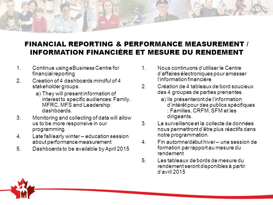 FINANCIAL REPORTING & PERFORMANCE MEASUREMENT / INFORMATION FINANCIÈRE ET MESURE DU RENDEMENT 1.Continue using eBusiness Centre for financial reporting 2.Creation of 4 dashboards mindful of 4 stakeholder groups.
