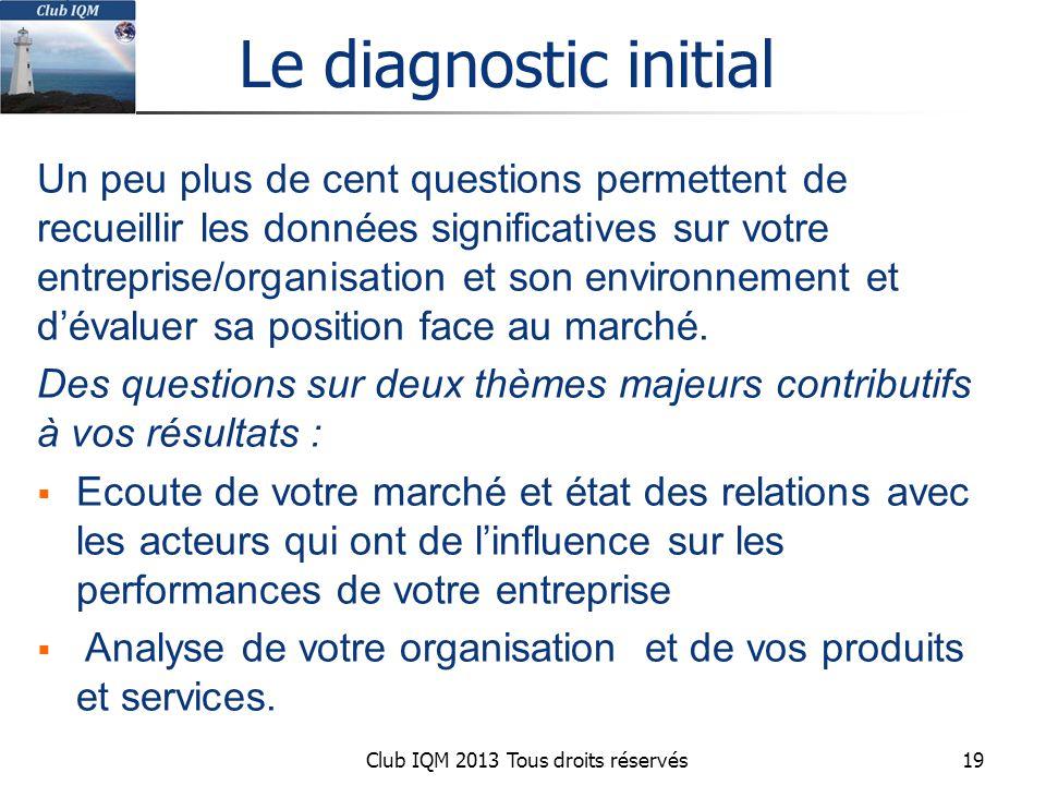 Club IQM 2013 Tous droits réservés Le diagnostic initial Un peu plus de cent questions permettent de recueillir les données significatives sur votre entreprise/organisation et son environnement et d'évaluer sa position face au marché.
