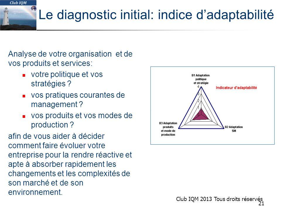 Club IQM 2013 Tous droits réservés Analyse de votre organisation et de vos produits et services: votre politique et vos stratégies .