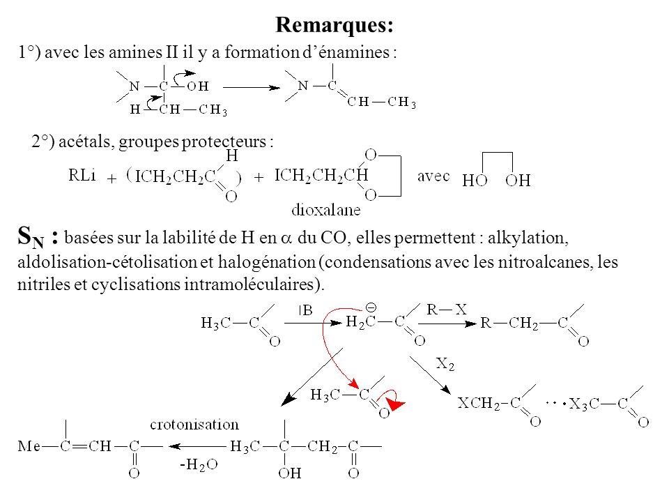 Remarques: 1°) avec les amines II il y a formation d'énamines : 2°) acétals, groupes protecteurs : S N : basées sur la labilité de H en  du CO, elles permettent : alkylation, aldolisation-cétolisation et halogénation (condensations avec les nitroalcanes, les nitriles et cyclisations intramoléculaires).