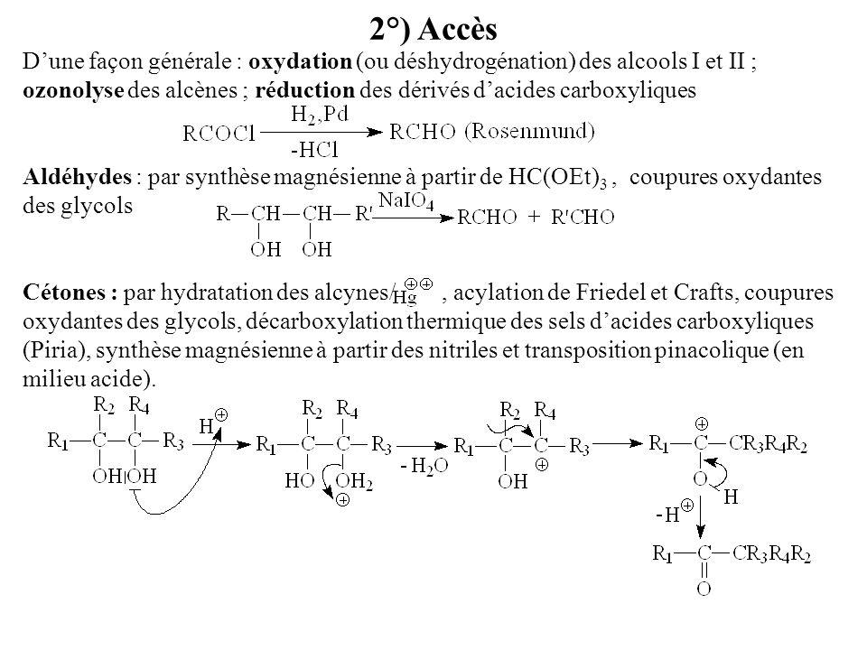 2°) Accès D'une façon générale : oxydation (ou déshydrogénation) des alcools I et II ; ozonolyse des alcènes ; réduction des dérivés d'acides carboxyliques Aldéhydes : par synthèse magnésienne à partir de HC(OEt) 3, coupures oxydantes des glycols Cétones : par hydratation des alcynes/, acylation de Friedel et Crafts, coupures oxydantes des glycols, décarboxylation thermique des sels d'acides carboxyliques (Piria), synthèse magnésienne à partir des nitriles et transposition pinacolique (en milieu acide).