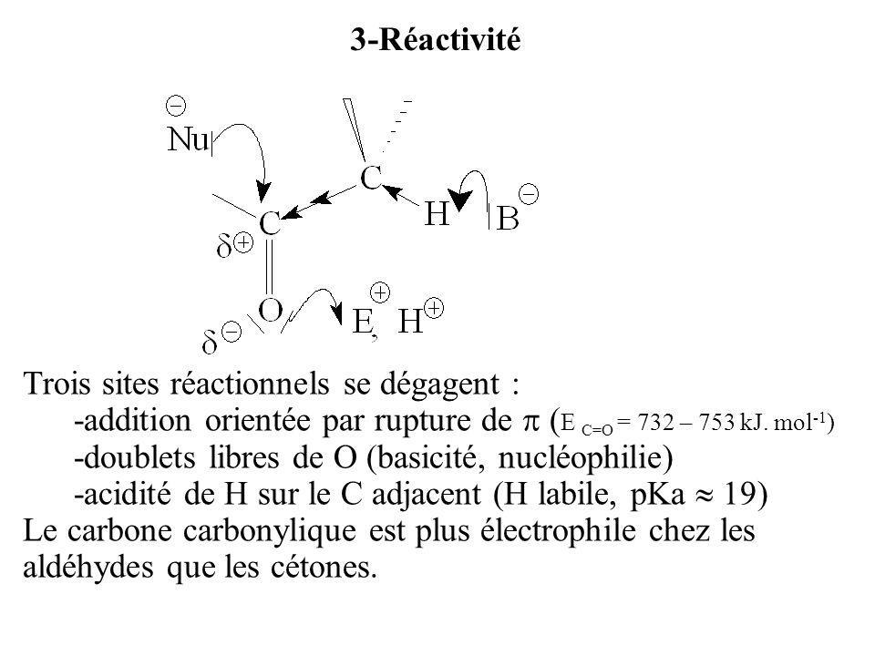3-Réactivité Trois sites réactionnels se dégagent : -addition orientée par rupture de  ( E C=O = 732 – 753 kJ.