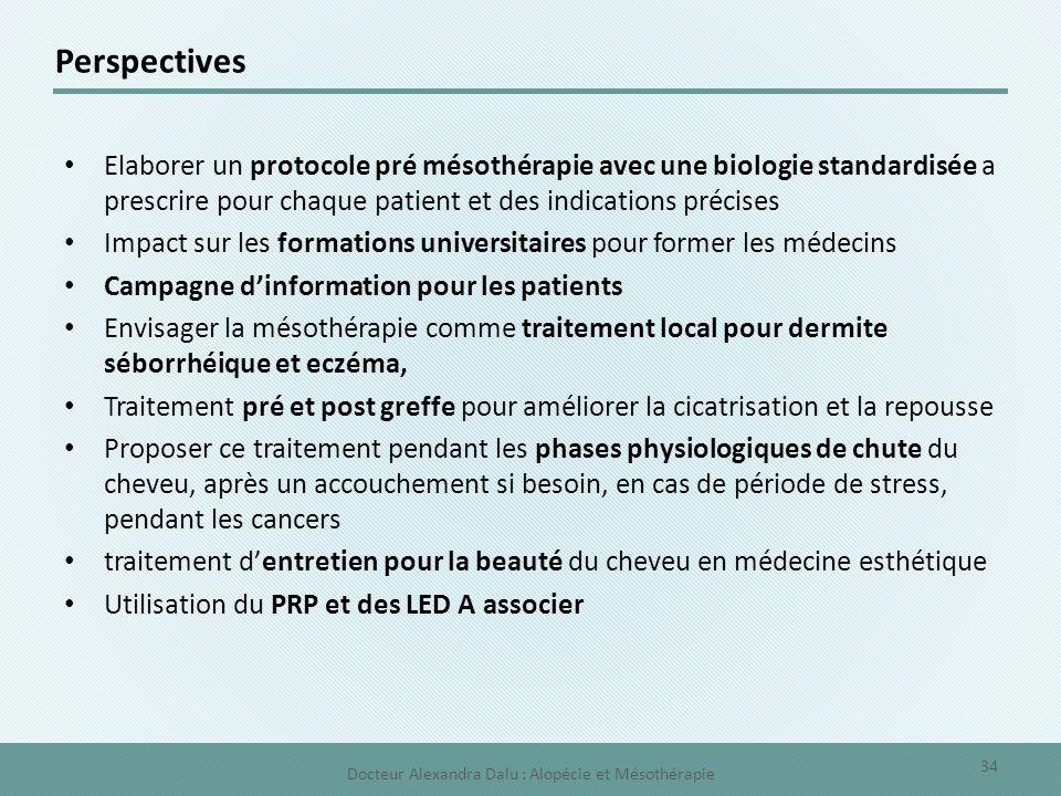 Perspectives Elaborer un protocole pré mésothérapie avec une biologie standardisée a prescrire pour chaque patient et des indications précises Impact