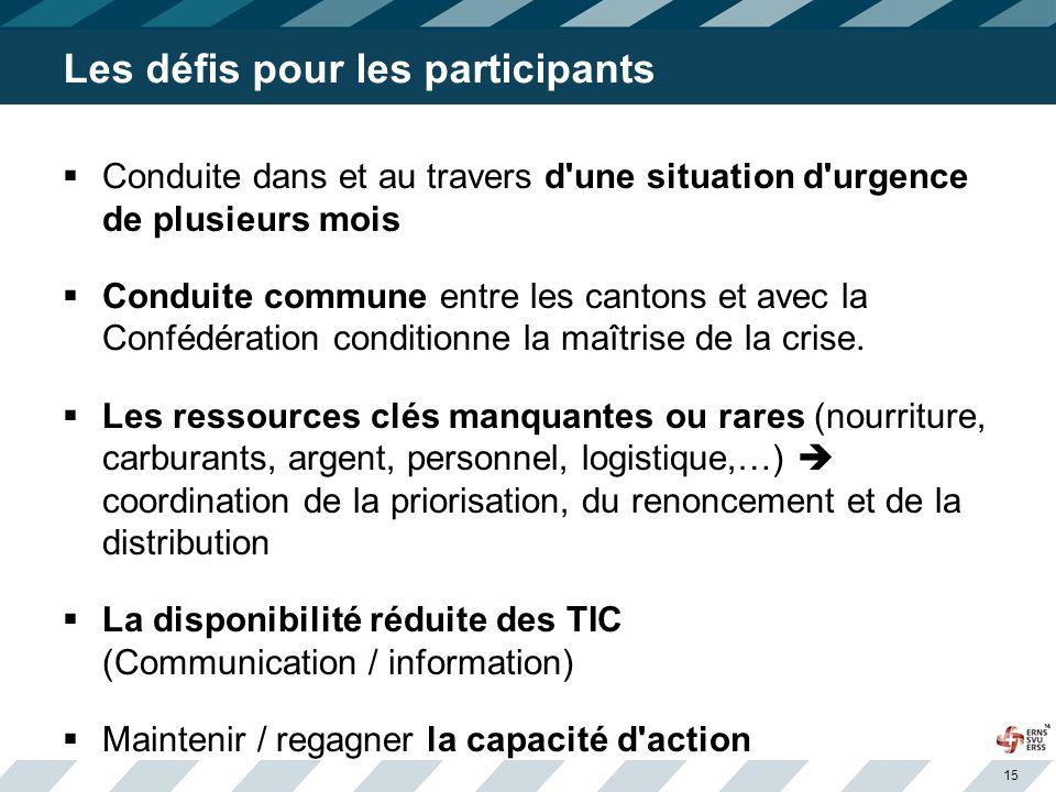 15 Les défis pour les participants  Conduite dans et au travers d une situation d urgence de plusieurs mois  Conduite commune entre les cantons et avec la Confédération conditionne la maîtrise de la crise.