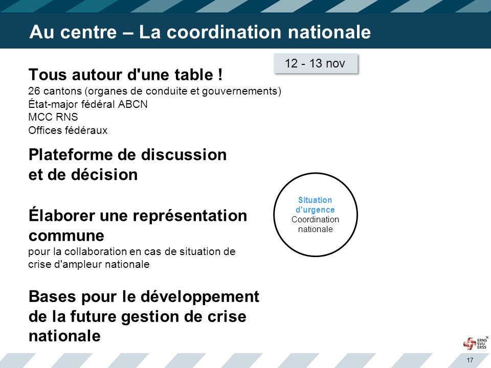 17 Au centre – La coordination nationale Tous autour d une table .