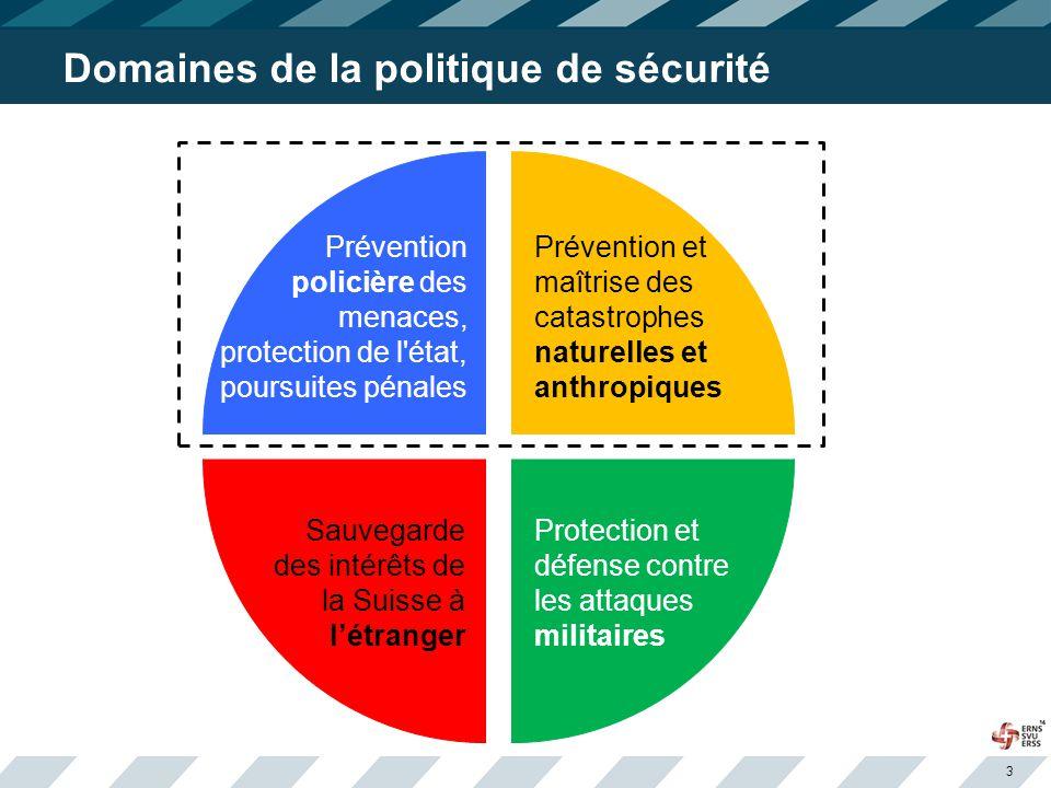 3 Domaines de la politique de sécurité Prévention et maîtrise des catastrophes naturelles et anthropiques Prévention policière des menaces, protection de l état, poursuites pénales Sauvegarde des intérêts de la Suisse à l'étranger Protection et défense contre les attaques militaires