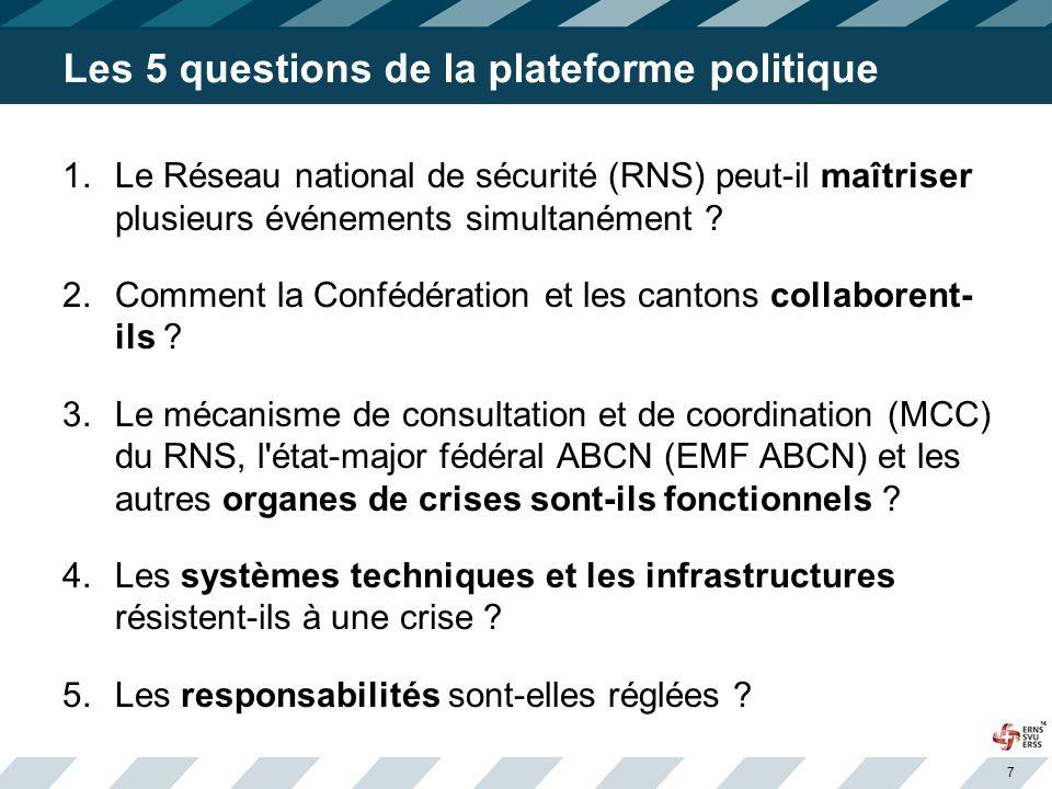 7 Les 5 questions de la plateforme politique 1.Le Réseau national de sécurité (RNS) peut-il maîtriser plusieurs événements simultanément .