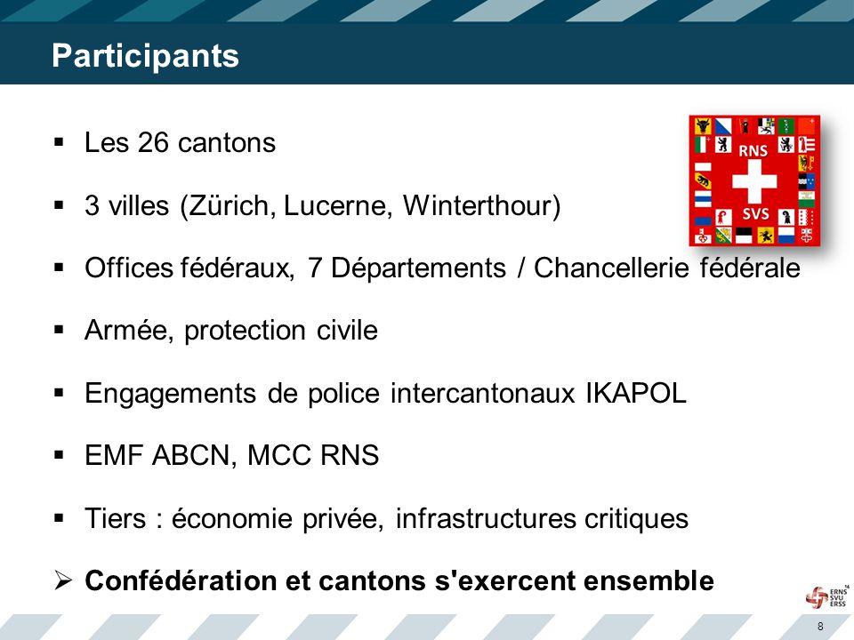 9 Thèmes traités par l ERNS 14 Coupure / pénurie d électricité Pandémie Situation générale (de la Suisse) Situation particulière (par canton) et Scénario pandémie Scénario situation d urgence