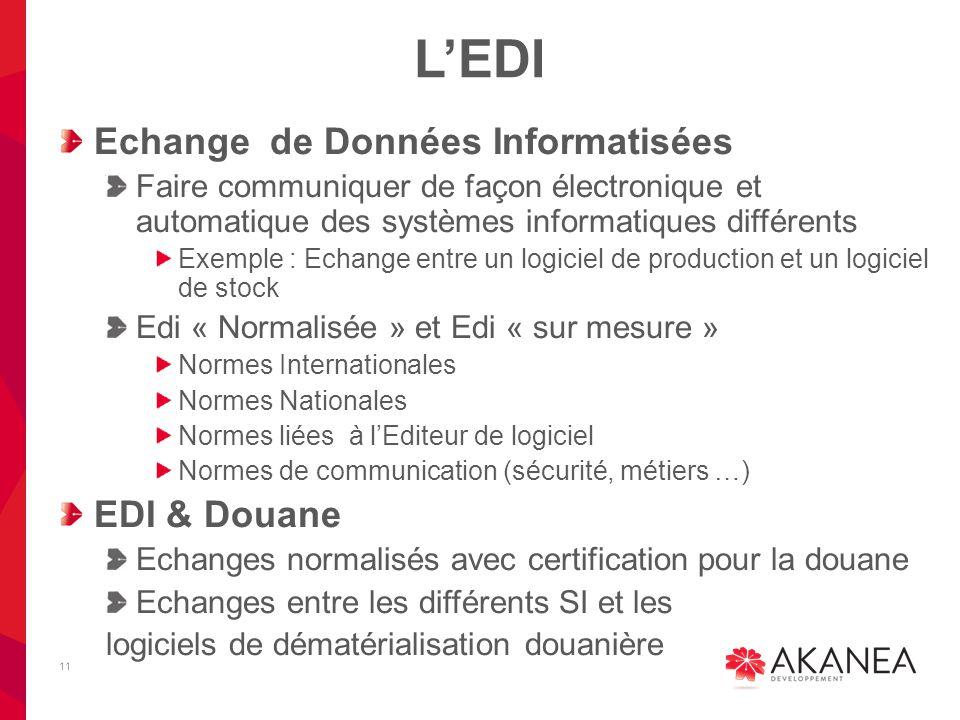 L'EDI Echange de Données Informatisées Faire communiquer de façon électronique et automatique des systèmes informatiques différents Exemple : Echange