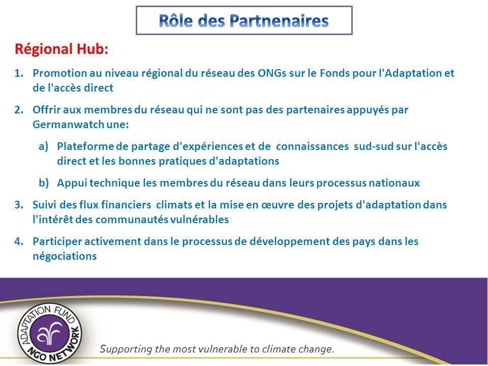 Régional Hub: 1.Promotion au niveau régional du réseau des ONGs sur le Fonds pour l'Adaptation et de l'accès direct 2.Offrir aux membres du réseau qui