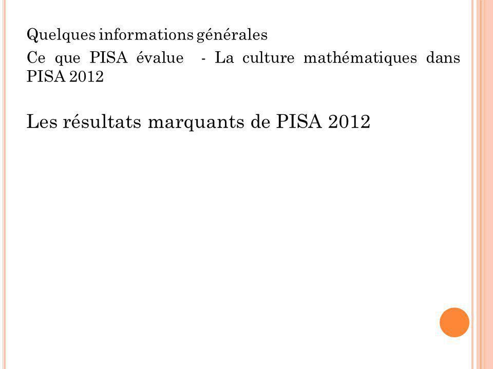 Quelques informations générales Ce que PISA évalue - La culture mathématiques dans PISA 2012 Les résultats marquants de PISA 2012