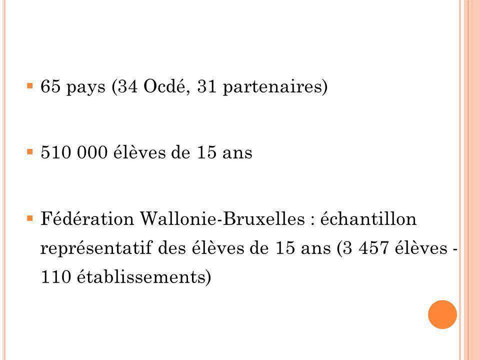  65 pays (34 Ocdé, 31 partenaires)  510 000 élèves de 15 ans  Fédération Wallonie-Bruxelles : échantillon représentatif des élèves de 15 ans (3 457
