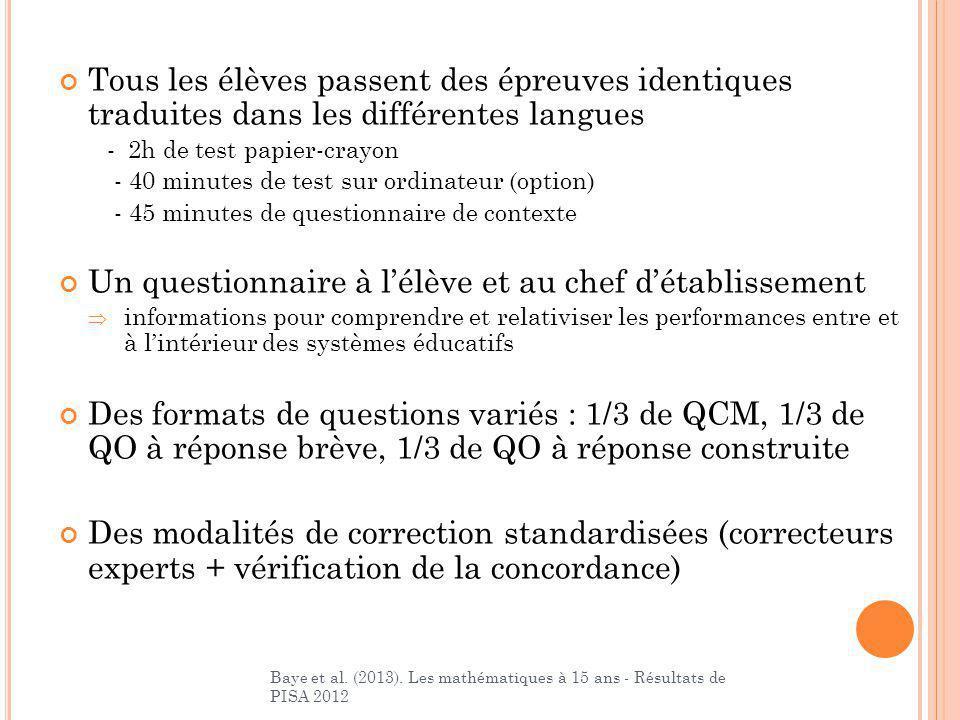 Tous les élèves passent des épreuves identiques traduites dans les différentes langues - 2h de test papier-crayon - 40 minutes de test sur ordinateur
