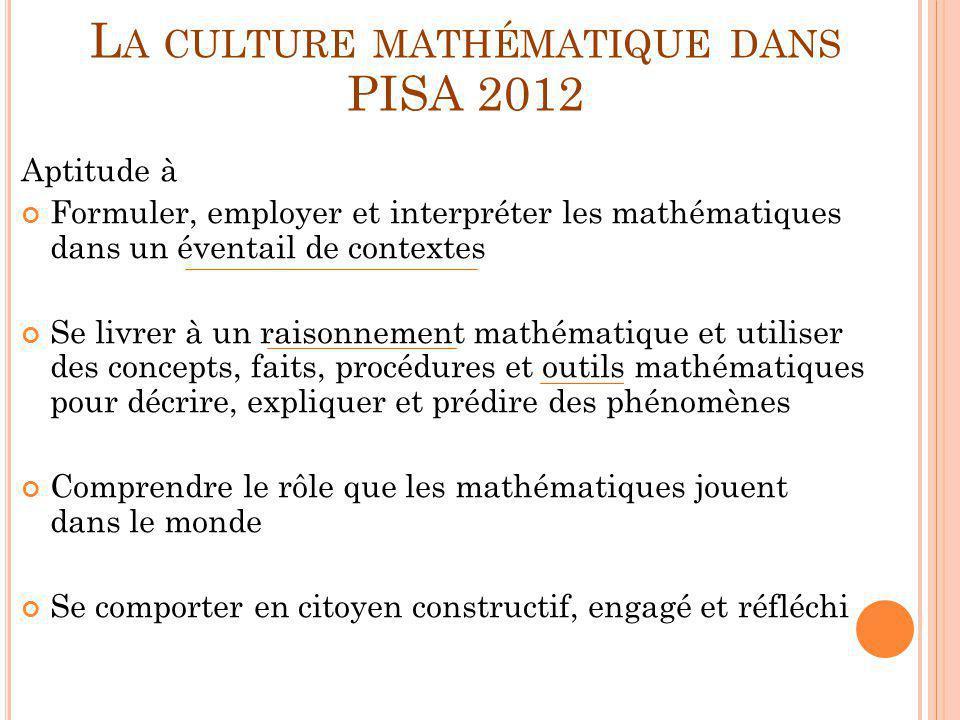 L A CULTURE MATHÉMATIQUE DANS PISA 2012 Aptitude à Formuler, employer et interpréter les mathématiques dans un éventail de contextes Se livrer à un ra