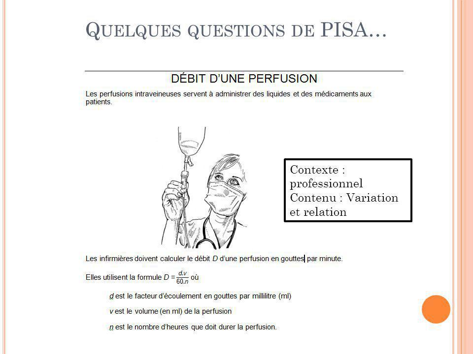 Q UELQUES QUESTIONS DE PISA… Contexte : professionnel Contenu : Variation et relation