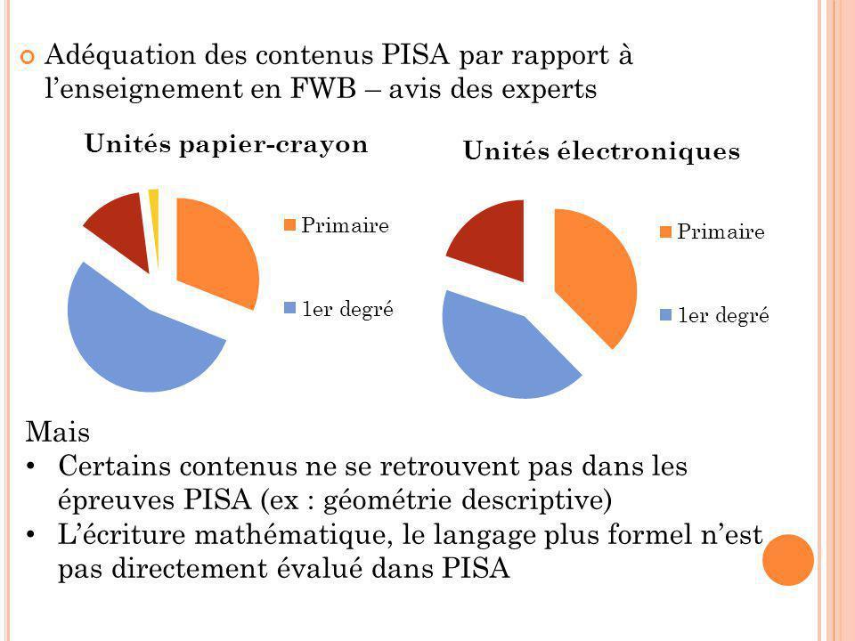 Adéquation des contenus PISA par rapport à l'enseignement en FWB – avis des experts Mais Certains contenus ne se retrouvent pas dans les épreuves PISA