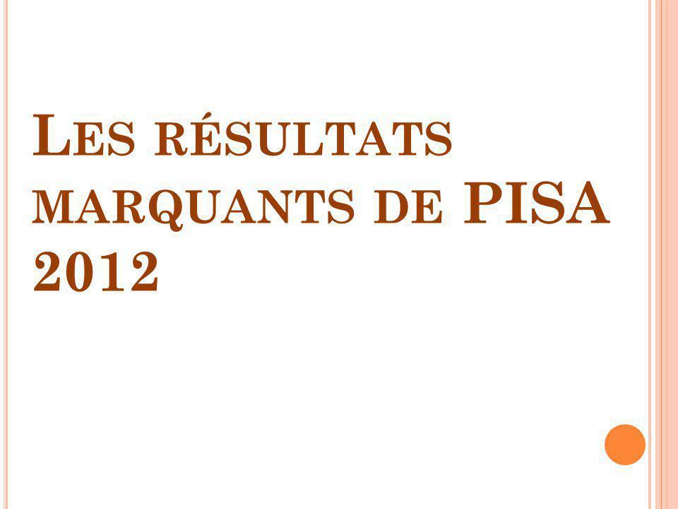 L ES RÉSULTATS MARQUANTS DE PISA 2012