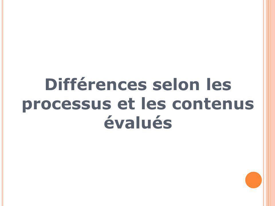 Différences selon les processus et les contenus évalués