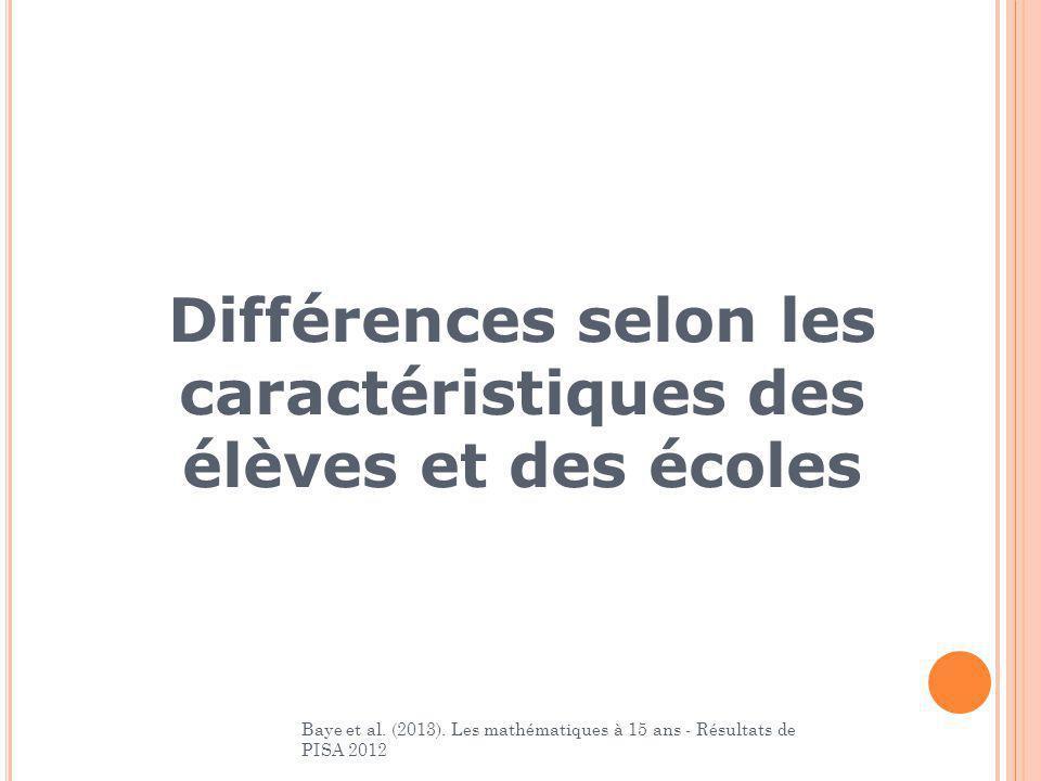 Différences selon les caractéristiques des élèves et des écoles Baye et al. (2013). Les mathématiques à 15 ans - Résultats de PISA 2012