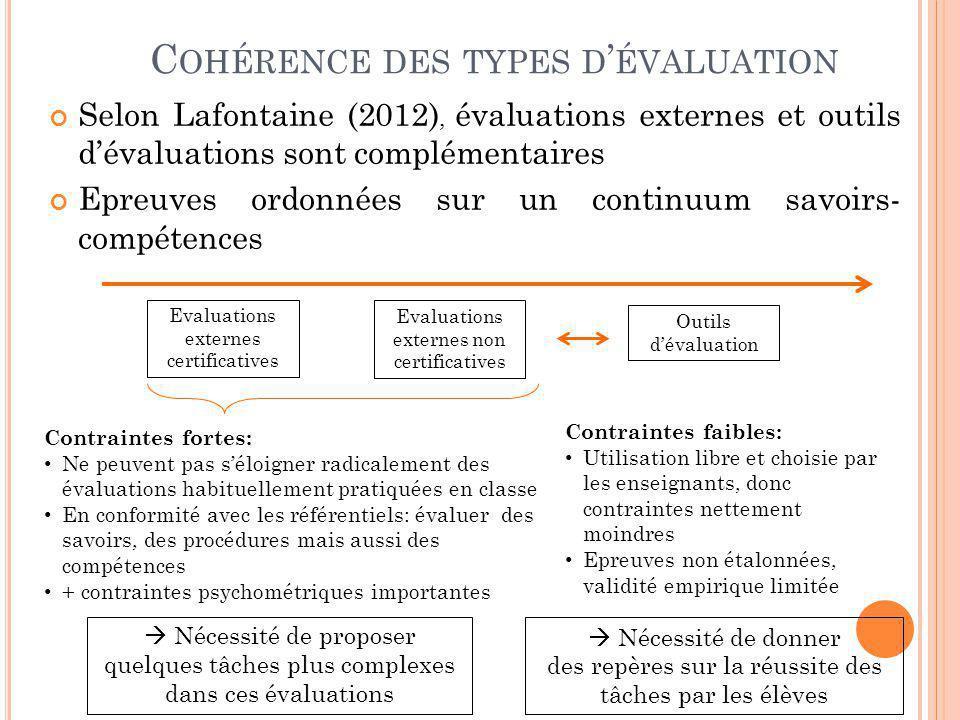 C OHÉRENCE DES TYPES D ' ÉVALUATION Selon Lafontaine (2012), évaluations externes et outils d'évaluations sont complémentaires Epreuves ordonnées sur